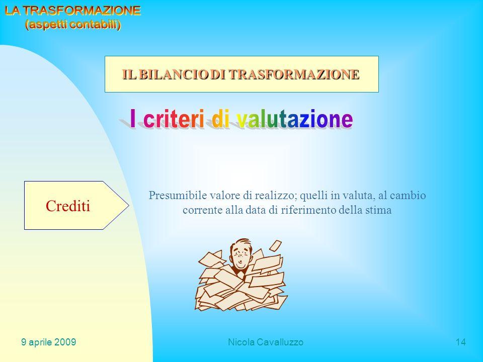 9 aprile 2009Nicola Cavalluzzo14 Crediti Presumibile valore di realizzo; quelli in valuta, al cambio corrente alla data di riferimento della stima IL