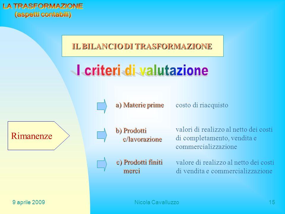 9 aprile 2009Nicola Cavalluzzo15 Rimanenze a) Materie prime b) Prodotti c/lavorazione c/lavorazione c) Prodotti finiti merci merci costo di riacquisto