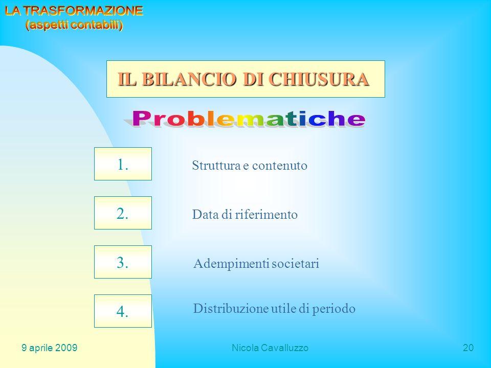 9 aprile 2009Nicola Cavalluzzo20 1. Struttura e contenuto 2. Data di riferimento 3. Adempimenti societari 4. Distribuzione utile di periodo IL BILANCI