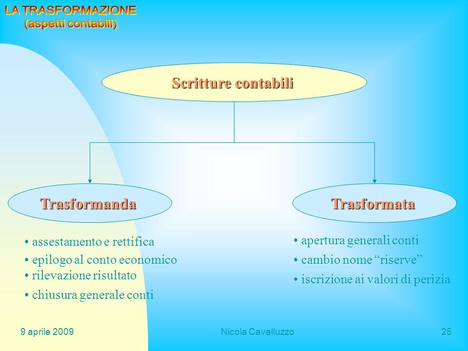 9 aprile 2009Nicola Cavalluzzo25 Scritture contabili TrasformandaTrasformata assestamento e rettifica epilogo al conto economico rilevazione risultato