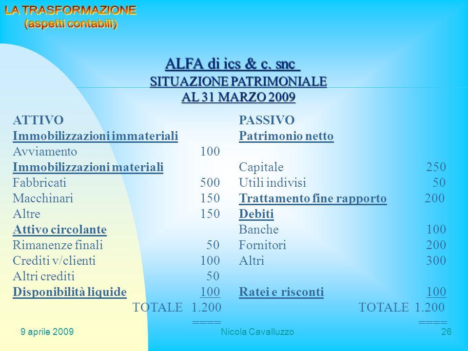 9 aprile 2009Nicola Cavalluzzo26 ALFA di ics & c. snc SITUAZIONE PATRIMONIALE AL 31 MARZO 2009 ATTIVO Immobilizzazioni immateriali Avviamento100 Immob