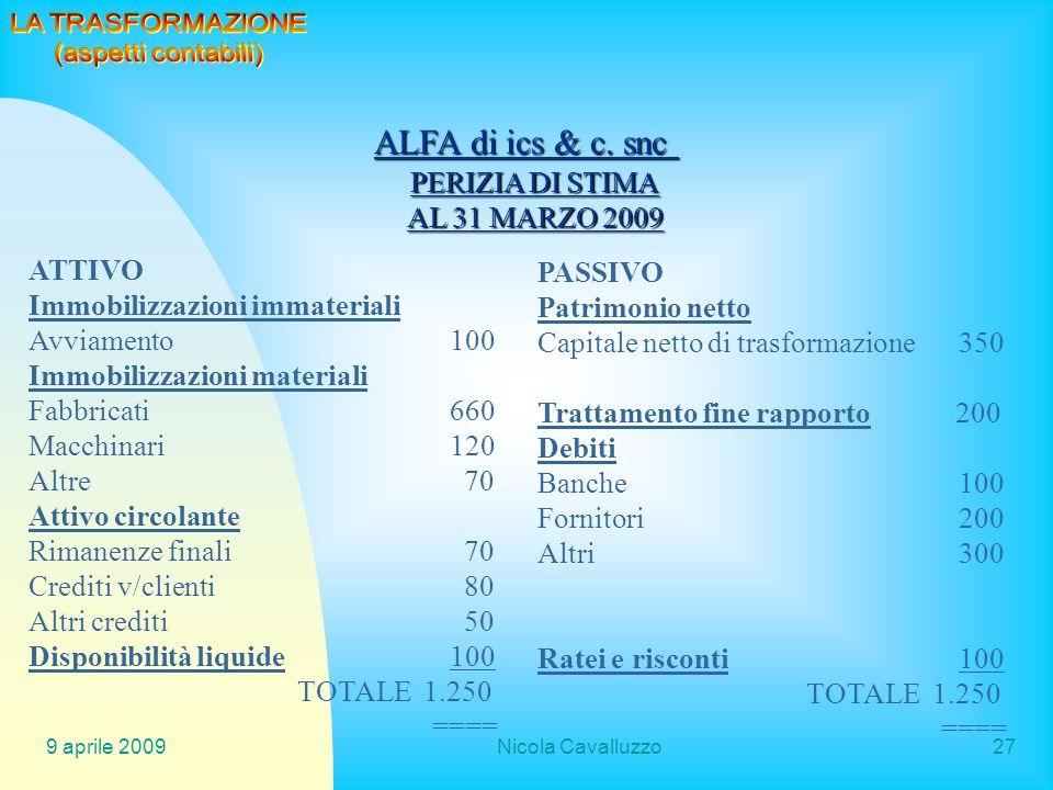 9 aprile 2009Nicola Cavalluzzo27 ALFA di ics & c. snc PERIZIA DI STIMA AL 31 MARZO 2009 ATTIVO Immobilizzazioni immateriali Avviamento100 Immobilizzaz