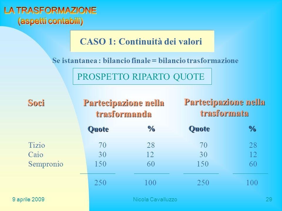 9 aprile 2009Nicola Cavalluzzo29 CASO 1: Continuità dei valori Se istantanea : bilancio finale = bilancio trasformazione PROSPETTO RIPARTO QUOTE Soci