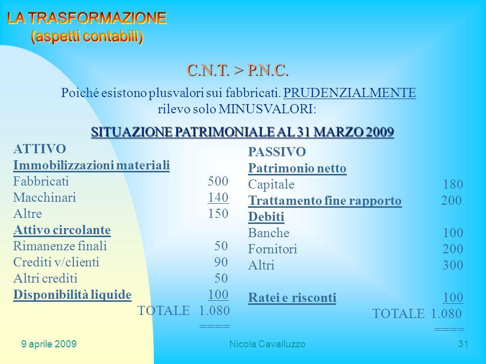 9 aprile 2009Nicola Cavalluzzo31 C.N.T. > P.N.C. Poiché esistono plusvalori sui fabbricati. PRUDENZIALMENTE rilevo solo MINUSVALORI: SITUAZIONE PATRIM