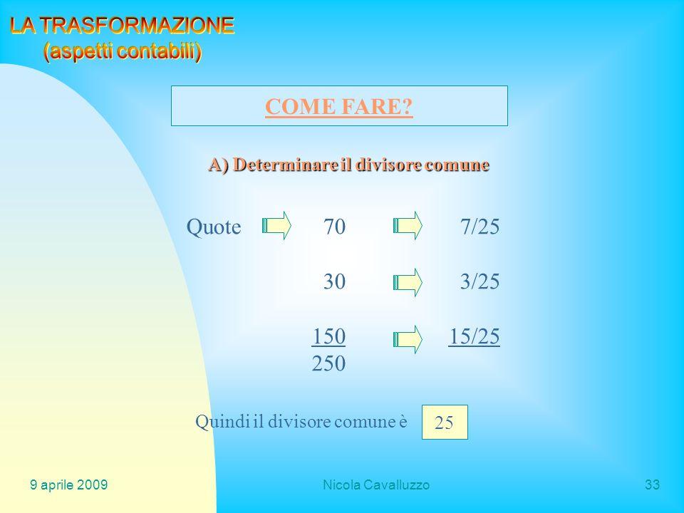 9 aprile 2009Nicola Cavalluzzo33 COME FARE? A) Determinare il divisore comune Quote707/25 303/25 150 15/25 250 Quindi il divisore comune è 25