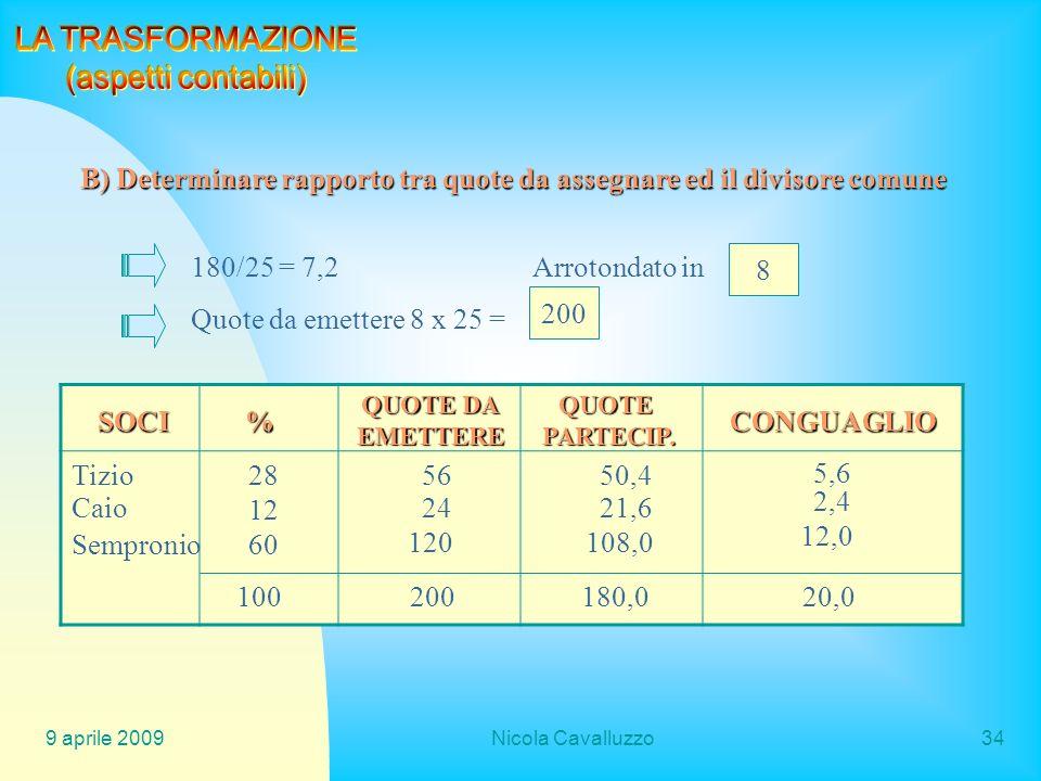9 aprile 2009Nicola Cavalluzzo34 B) Determinare rapporto tra quote da assegnare ed il divisore comune 180/25 = 7,2 Quote da emettere 8 x 25 = Arrotond