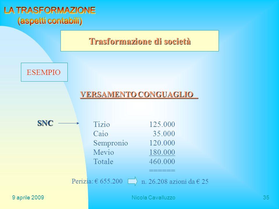 9 aprile 2009Nicola Cavalluzzo35 Trasformazione di società ESEMPIO VERSAMENTO CONGUAGLIO SNC Tizio 125.000 Caio 35.000 Sempronio120.000 Mevio180.000 T