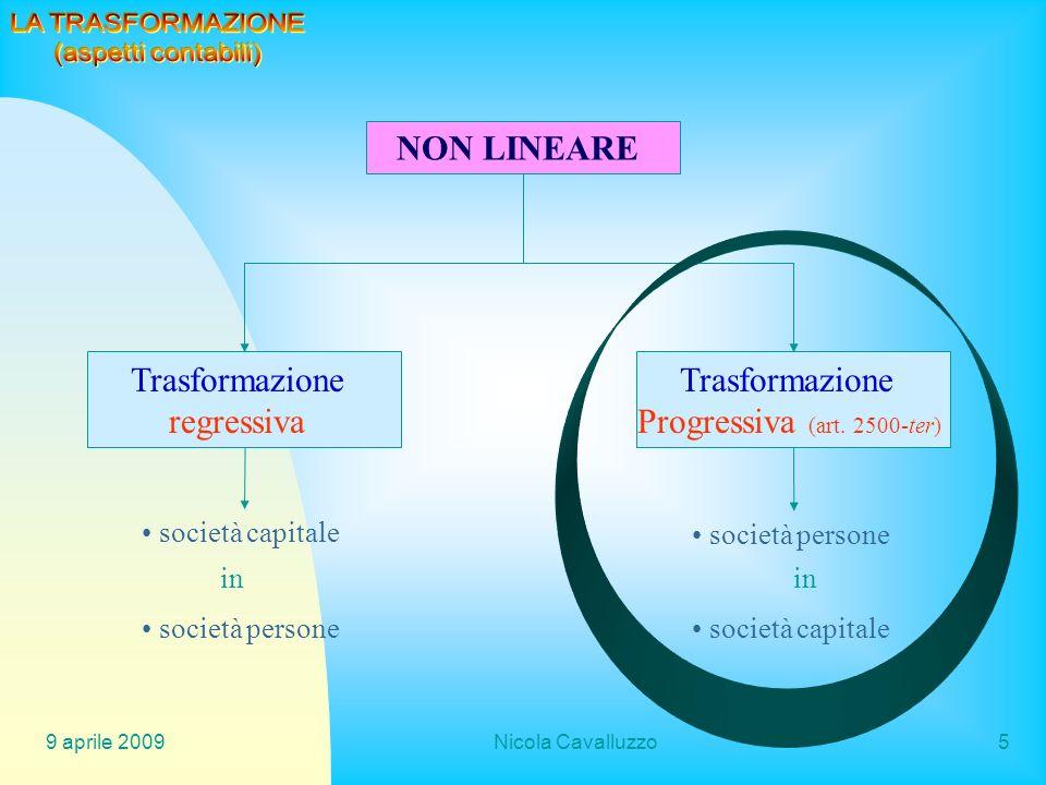 9 aprile 2009Nicola Cavalluzzo5 NON LINEARE Trasformazione regressiva Trasformazione Progressiva (art. 2500-ter) società persone in società capitale s