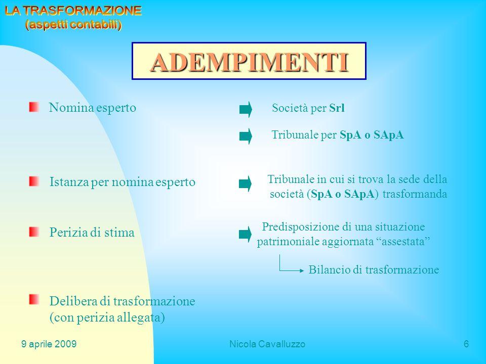 9 aprile 2009Nicola Cavalluzzo6 ADEMPIMENTI Istanza per nomina esperto Perizia di stima Delibera di trasformazione (con perizia allegata) Tribunale in
