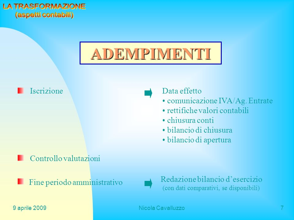 9 aprile 2009Nicola Cavalluzzo38 Trasformazione di società CONGUAGLIO DEI SOCI SOCI IMPORTO RAPPORTO PARTECIP.