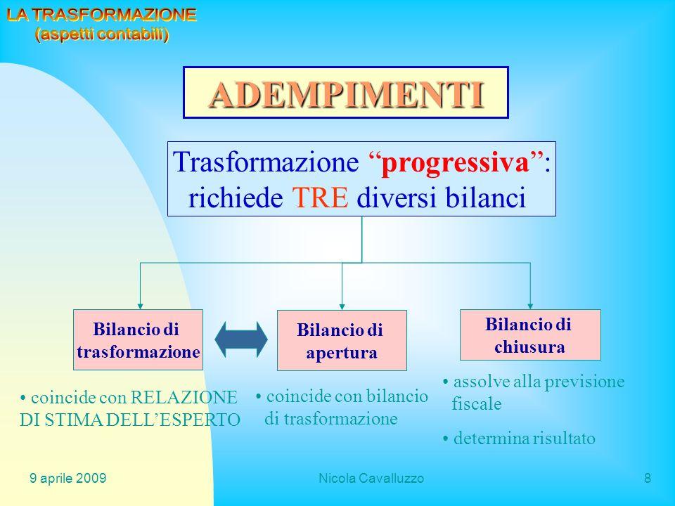 9 aprile 2009Nicola Cavalluzzo8 Bilancio di chiusura Trasformazione progressiva: richiede TRE diversi bilanci Bilancio di trasformazione coincide con