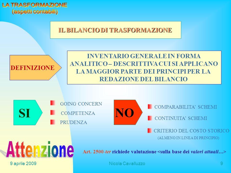 9 aprile 2009Nicola Cavalluzzo40 Trasformazione di società PRELIEVO DEI SOCI Quota partecipazione nella Snc SOCI Ripartizione nella SpA Importo Rapporto partecip.