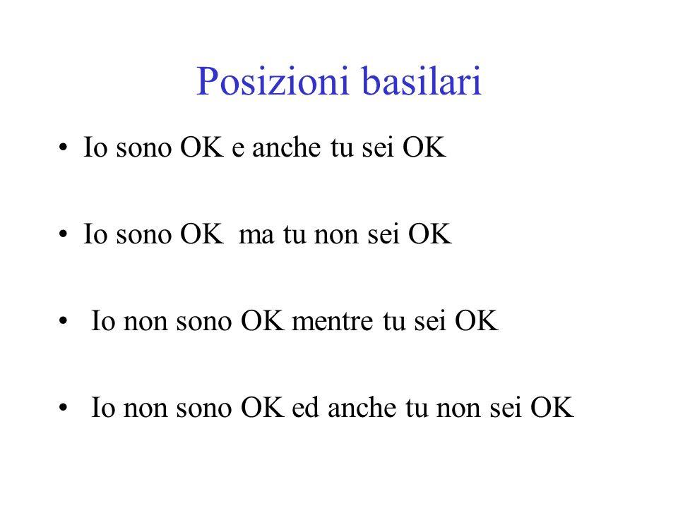 Posizioni basilari Io sono OK e anche tu sei OK Io sono OK ma tu non sei OK Io non sono OK mentre tu sei OK Io non sono OK ed anche tu non sei OK