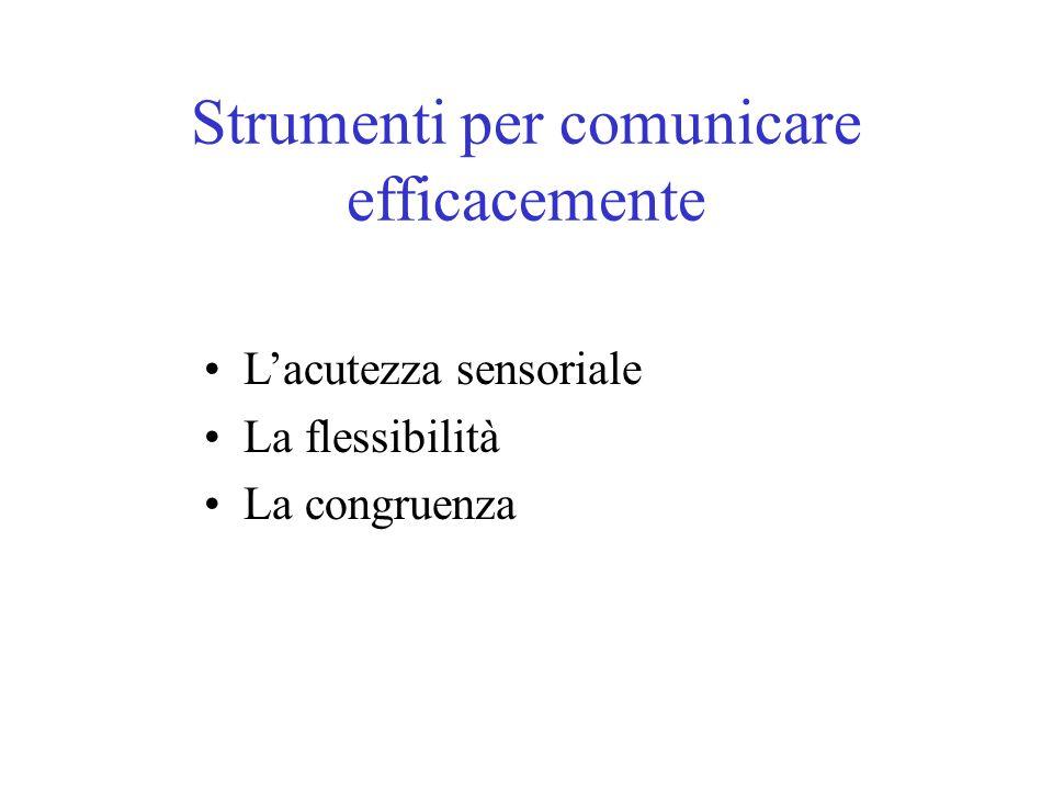 Strumenti per comunicare efficacemente Lacutezza sensoriale La flessibilità La congruenza