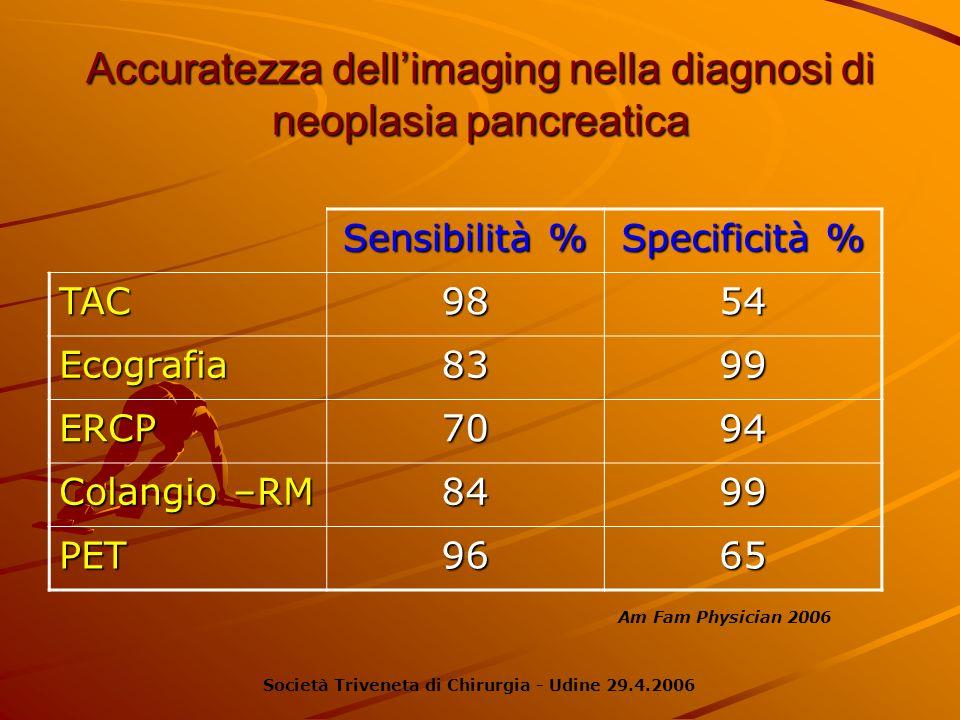 Accuratezza dellimaging nella diagnosi di neoplasia pancreatica Sensibilità % Specificità % TAC9854 Ecografia8399 ERCP7094 Colangio –RM 8499 PET9665 A