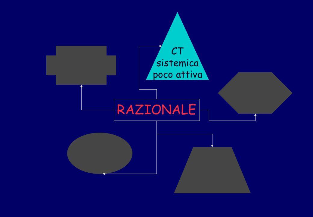 RAZIONALE CT sistemica poco attiva