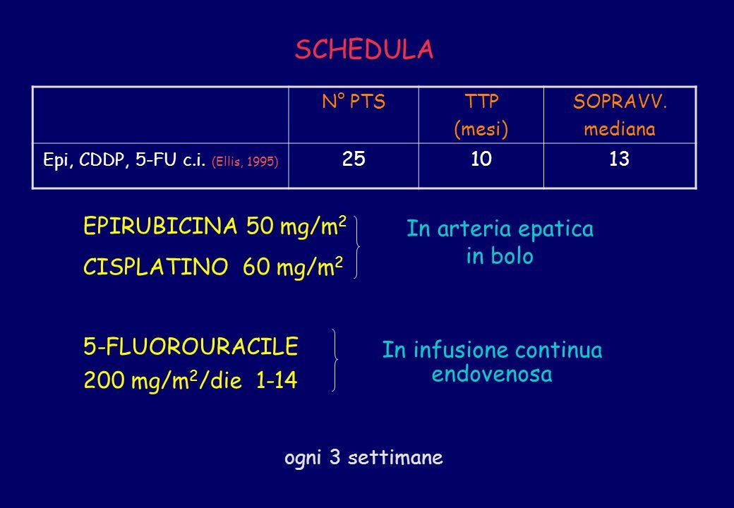 SCHEDULA EPIRUBICINA 50 mg/m 2 CISPLATINO 60 mg/m 2 In arteria epatica in bolo 5-FLUOROURACILE 200 mg/m 2 /die 1-14 In infusione continua endovenosa o