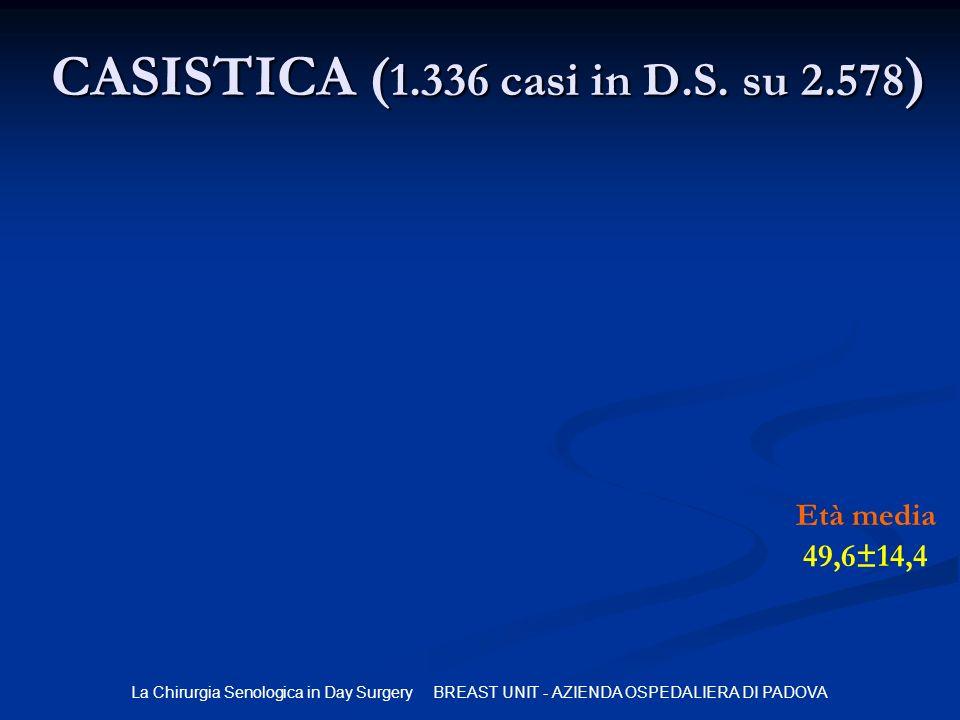 La Chirurgia Senologica in Day Surgery BREAST UNIT - AZIENDA OSPEDALIERA DI PADOVA CASISTICA ( 1.336 casi in D.S. su 2.578 ) Età media 49,6±14,4