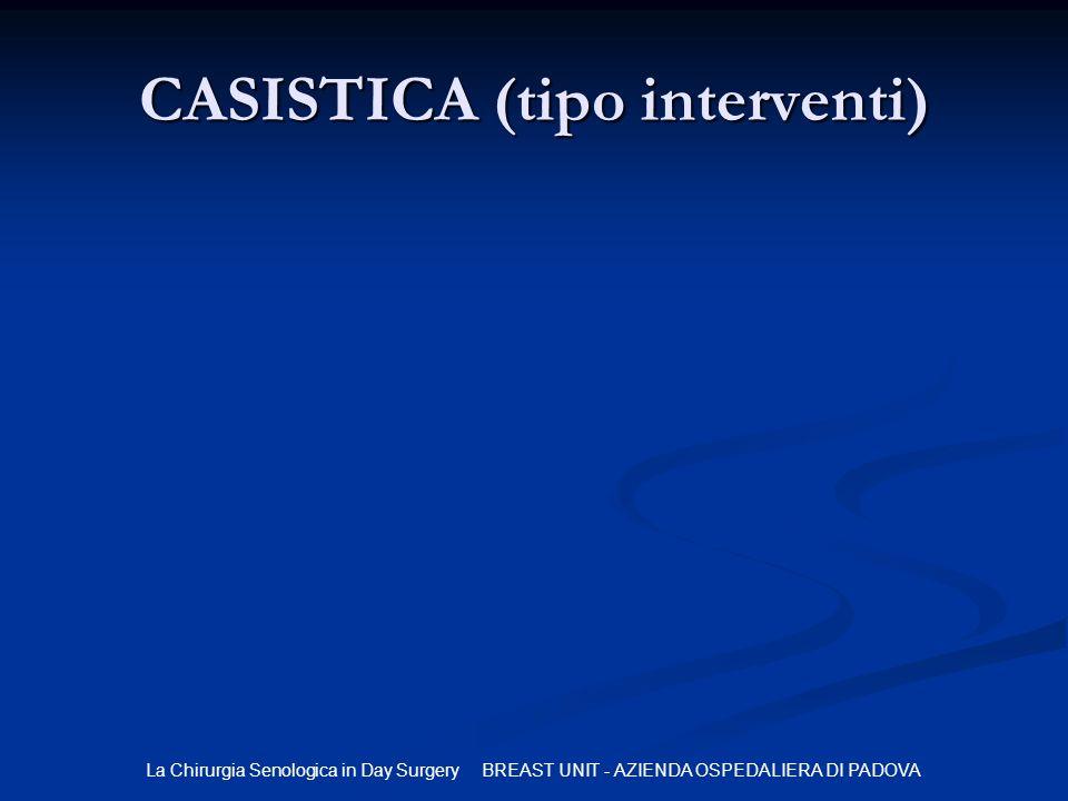 La Chirurgia Senologica in Day Surgery BREAST UNIT - AZIENDA OSPEDALIERA DI PADOVA CASISTICA (tipo interventi)