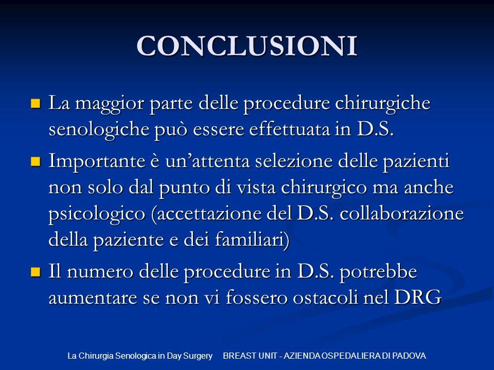 La Chirurgia Senologica in Day Surgery BREAST UNIT - AZIENDA OSPEDALIERA DI PADOVA CONCLUSIONI La maggior parte delle procedure chirurgiche senologich