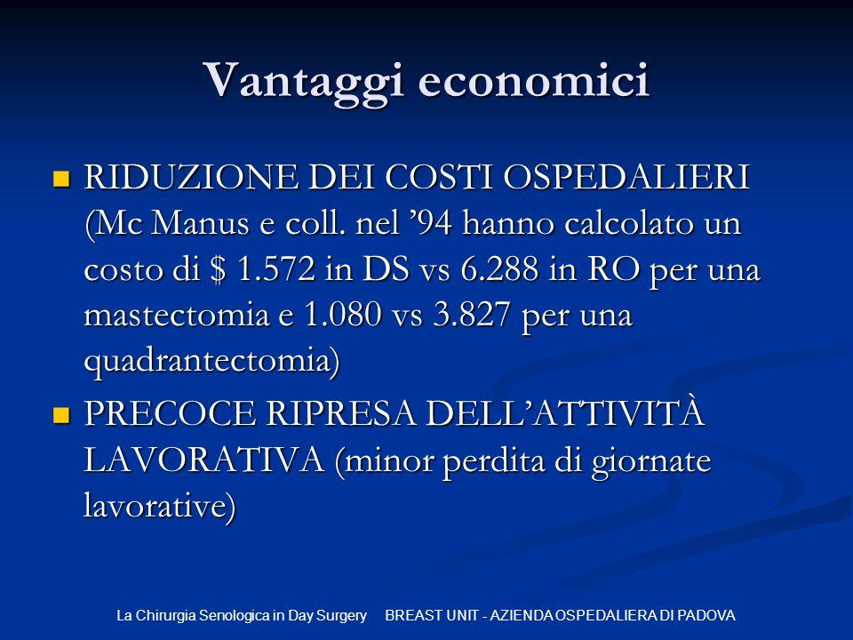 La Chirurgia Senologica in Day Surgery BREAST UNIT - AZIENDA OSPEDALIERA DI PADOVA Vantaggi economici RIDUZIONE DEI COSTI OSPEDALIERI (Mc Manus e coll