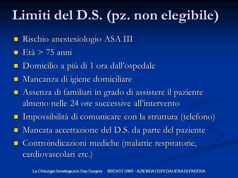 La Chirurgia Senologica in Day Surgery BREAST UNIT - AZIENDA OSPEDALIERA DI PADOVA Limiti del D.S. (pz. non elegibile) Rischio anestesiologio ASA III
