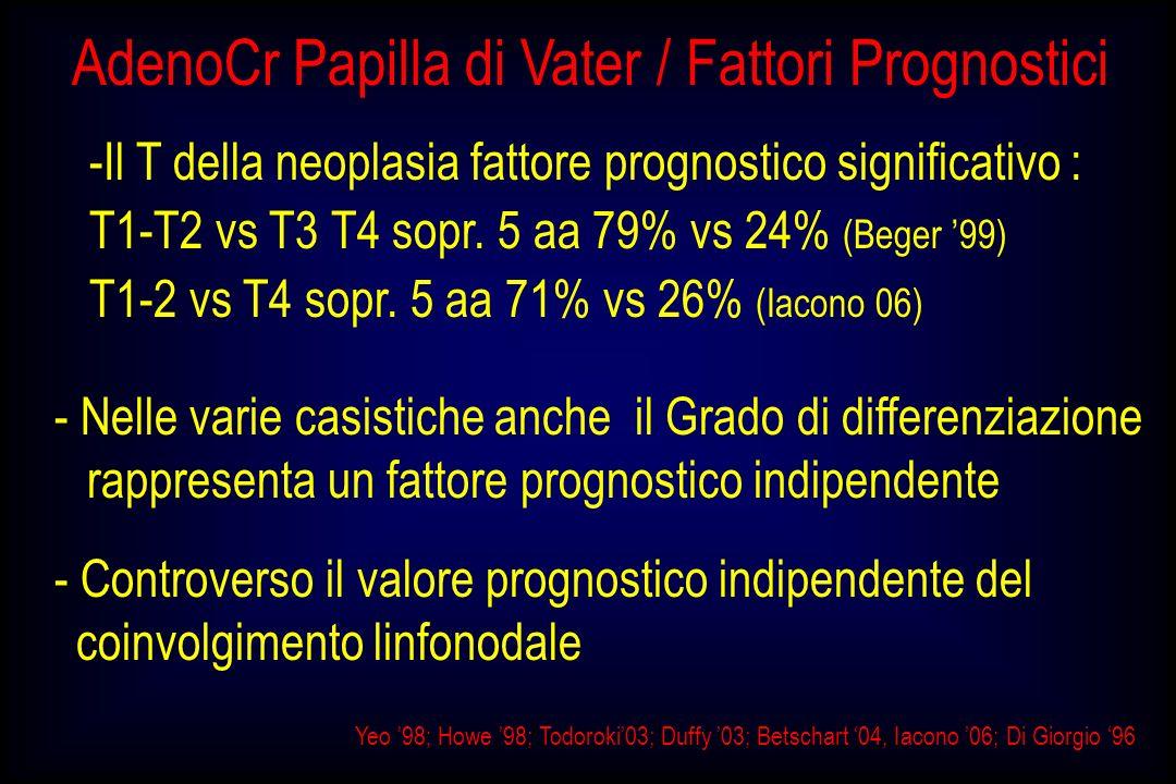 AdenoCr Papilla di Vater / Fattori Prognostici - Controverso il valore prognostico indipendente del coinvolgimento linfonodale -Il T della neoplasia f