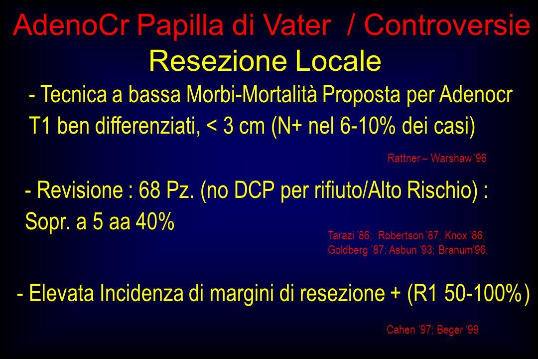 Resezione Locale AdenoCr Papilla di Vater / Controversie - Elevata Incidenza di margini di resezione + (R1 50-100%) - Tecnica a bassa Morbi-Mortalità