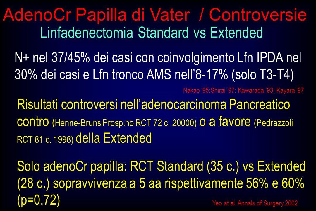 Linfadenectomia Standard vs Extended N+ nel 37/45% dei casi con coinvolgimento Lfn IPDA nel 30% dei casi e Lfn tronco AMS nell8-17% (solo T3-T4) Nakao