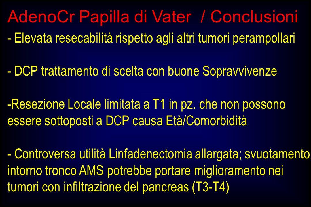 - Elevata resecabilità rispetto agli altri tumori perampollari - DCP trattamento di scelta con buone Sopravvivenze -Resezione Locale limitata a T1 in