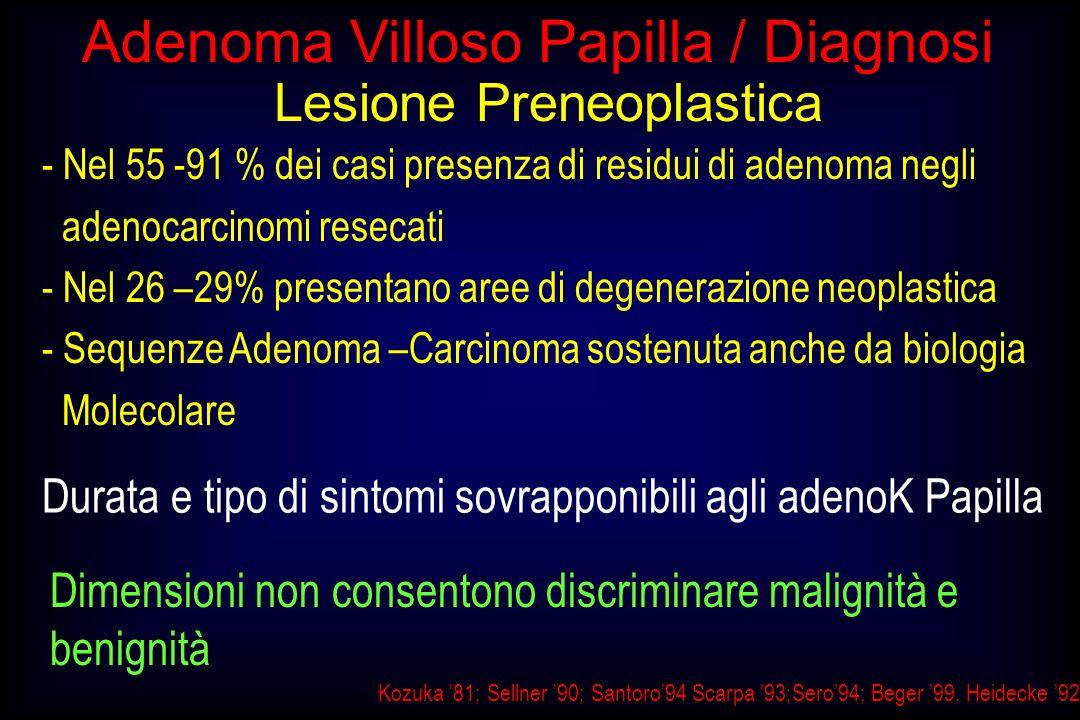 Accuratezza diagnosi istologica preoperatoria di Adenocarcinoma 70-80 % Sensibilità molto bassa (50-53% ) con elevato numero di Falsi Negativi (25-40% dei casi Cr su Adenoma non diagnosticato alla biopsia preoperatoria) Nel 40% dei casi Cr allisto definitivo è Cr in situ Adenoma Villoso Papilla / Diagnosi Diagnosi Istologica Chappuis 89; Yamaguchi 90; Pezet 95; Rattner96; Cahen 97