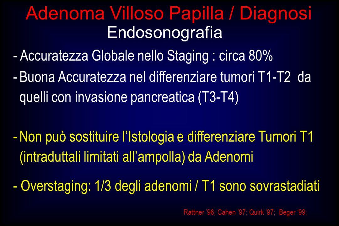 Adenoma Villoso Papilla / Diagnosi Endosonografia - Accuratezza Globale nello Staging : circa 80% -Buona Accuratezza nel differenziare tumori T1-T2 da