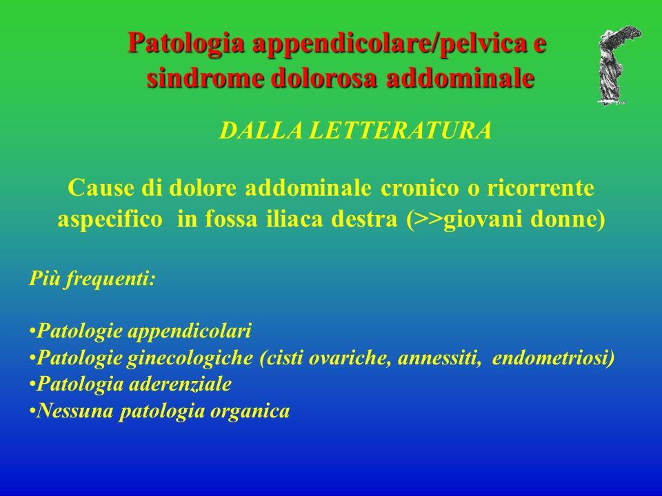 DALLA LETTERATURA Cause di dolore addominale cronico o ricorrente aspecifico in fossa iliaca destra (>>giovani donne) Più frequenti: Patologie appendi