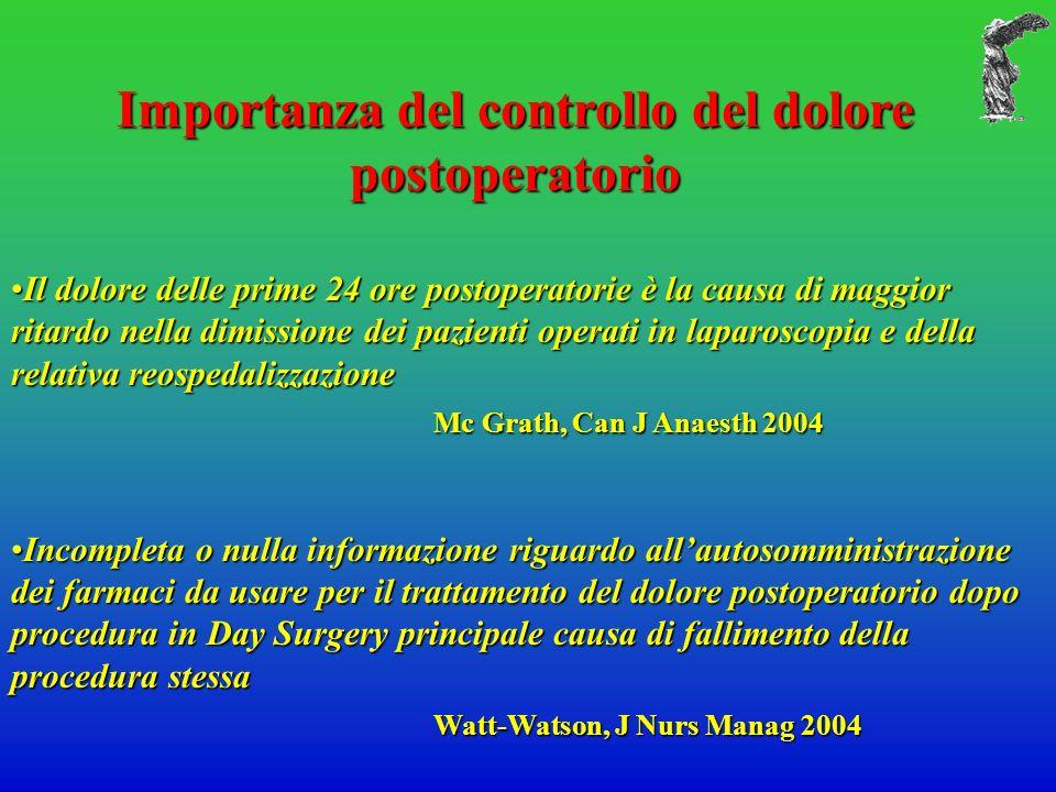 Importanza del controllo del dolore postoperatorio Il dolore delle prime 24 ore postoperatorie è la causa di maggior ritardo nella dimissione dei pazienti operati in laparoscopia e della relativa reospedalizzazioneIl dolore delle prime 24 ore postoperatorie è la causa di maggior ritardo nella dimissione dei pazienti operati in laparoscopia e della relativa reospedalizzazione Mc Grath, Can J Anaesth 2004 Incompleta o nulla informazione riguardo allautosomministrazione dei farmaci da usare per il trattamento del dolore postoperatorio dopo procedura in Day Surgery principale causa di fallimento della procedura stessaIncompleta o nulla informazione riguardo allautosomministrazione dei farmaci da usare per il trattamento del dolore postoperatorio dopo procedura in Day Surgery principale causa di fallimento della procedura stessa Watt-Watson, J Nurs Manag 2004