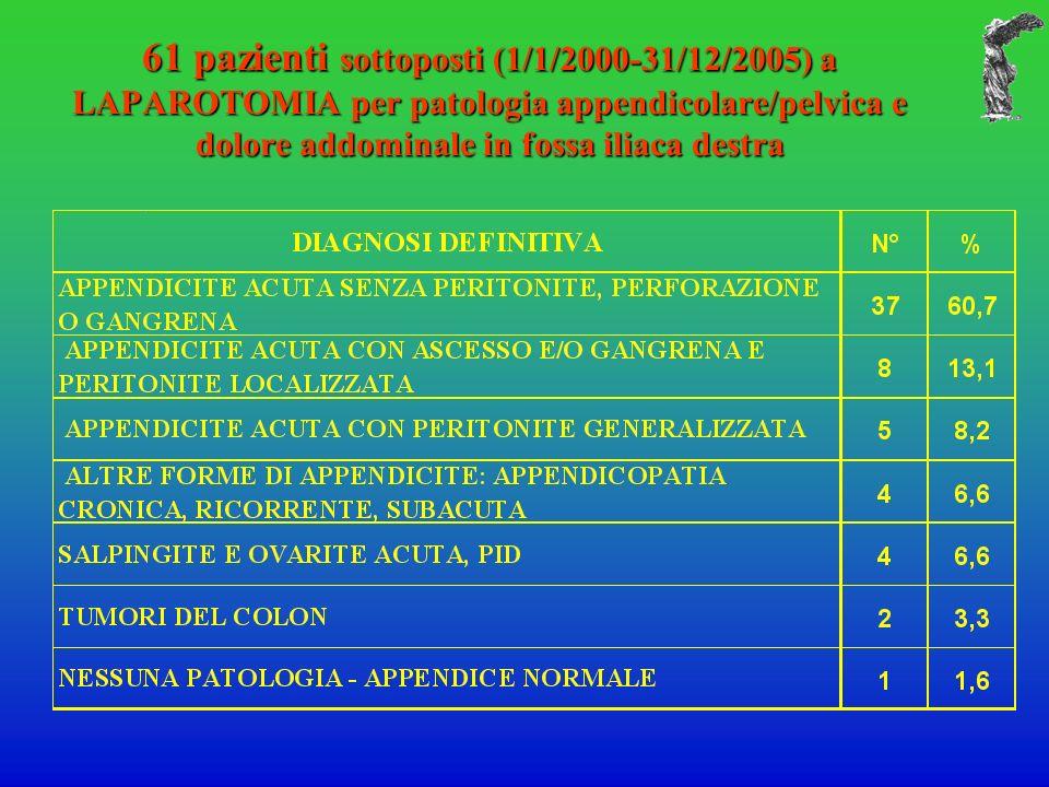61 pazienti sottoposti (1/1/2000-31/12/2005) a LAPAROTOMIA per patologia appendicolare/pelvica e dolore addominale in fossa iliaca destra