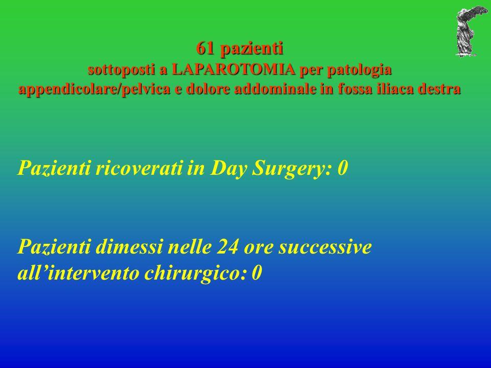 61 pazienti sottoposti a LAPAROTOMIA per patologia appendicolare/pelvica e dolore addominale in fossa iliaca destra Pazienti ricoverati in Day Surgery: 0 Pazienti dimessi nelle 24 ore successive allintervento chirurgico: 0