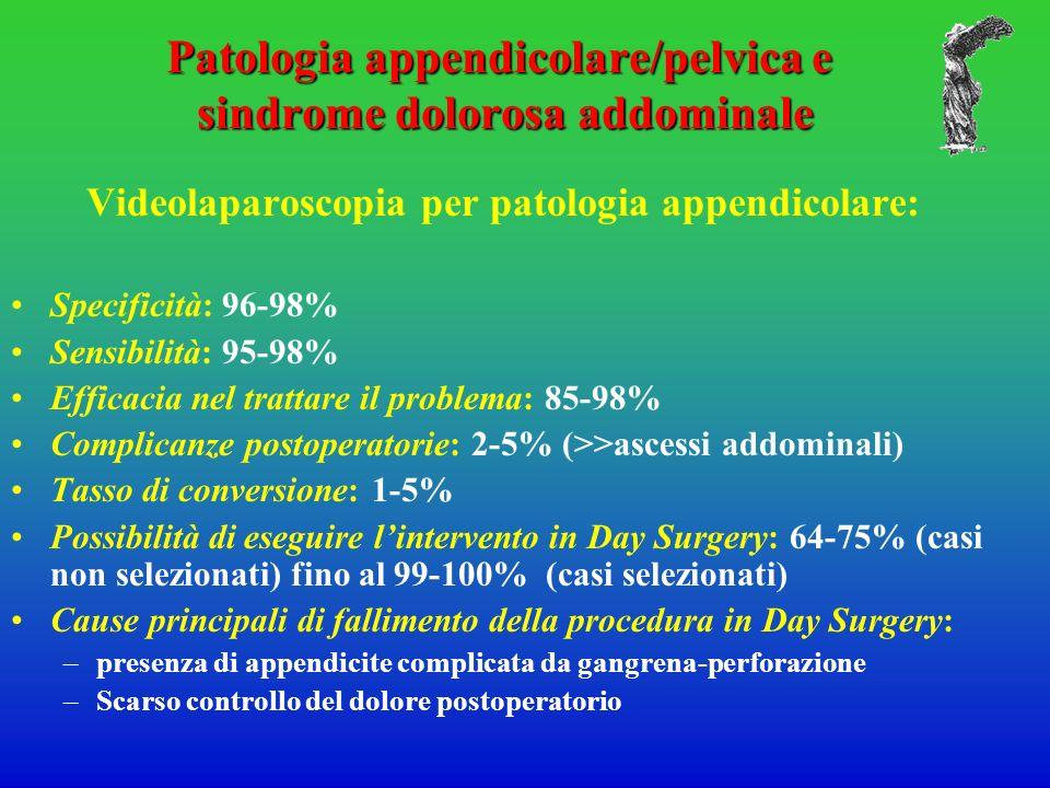 Patologia appendicolare/pelvica e sindrome dolorosa addominale Videolaparoscopia per patologia appendicolare: Specificità: 96-98% Sensibilità: 95-98% Efficacia nel trattare il problema: 85-98% Complicanze postoperatorie: 2-5% (>>ascessi addominali) Tasso di conversione: 1-5% Possibilità di eseguire lintervento in Day Surgery: 64-75% (casi non selezionati) fino al 99-100% (casi selezionati) Cause principali di fallimento della procedura in Day Surgery: –presenza di appendicite complicata da gangrena-perforazione –Scarso controllo del dolore postoperatorio