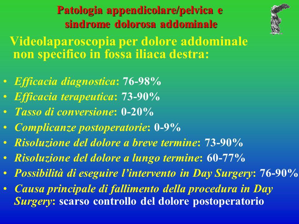 Patologia appendicolare/pelvica e sindrome dolorosa addominale Videolaparoscopia per dolore addominale non specifico in fossa iliaca destra: Efficacia diagnostica: 76-98% Efficacia terapeutica: 73-90% Tasso di conversione: 0-20% Complicanze postoperatorie: 0-9% Risoluzione del dolore a breve termine: 73-90% Risoluzione del dolore a lungo termine: 60-77% Possibilità di eseguire lintervento in Day Surgery: 76-90% Causa principale di fallimento della procedura in Day Surgery: scarso controllo del dolore postoperatorio