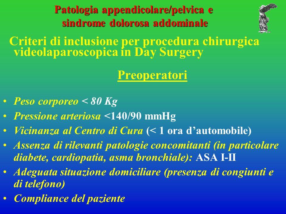 Patologia appendicolare/pelvica e sindrome dolorosa addominale Criteri di inclusione per procedura chirurgica videolaparoscopica in Day Surgery Preoperatori Peso corporeo < 80 Kg Pressione arteriosa <140/90 mmHg Vicinanza al Centro di Cura (< 1 ora dautomobile) Assenza di rilevanti patologie concomitanti (in particolare diabete, cardiopatia, asma bronchiale): ASA I-II Adeguata situazione domiciliare (presenza di congiunti e di telefono) Compliance del paziente