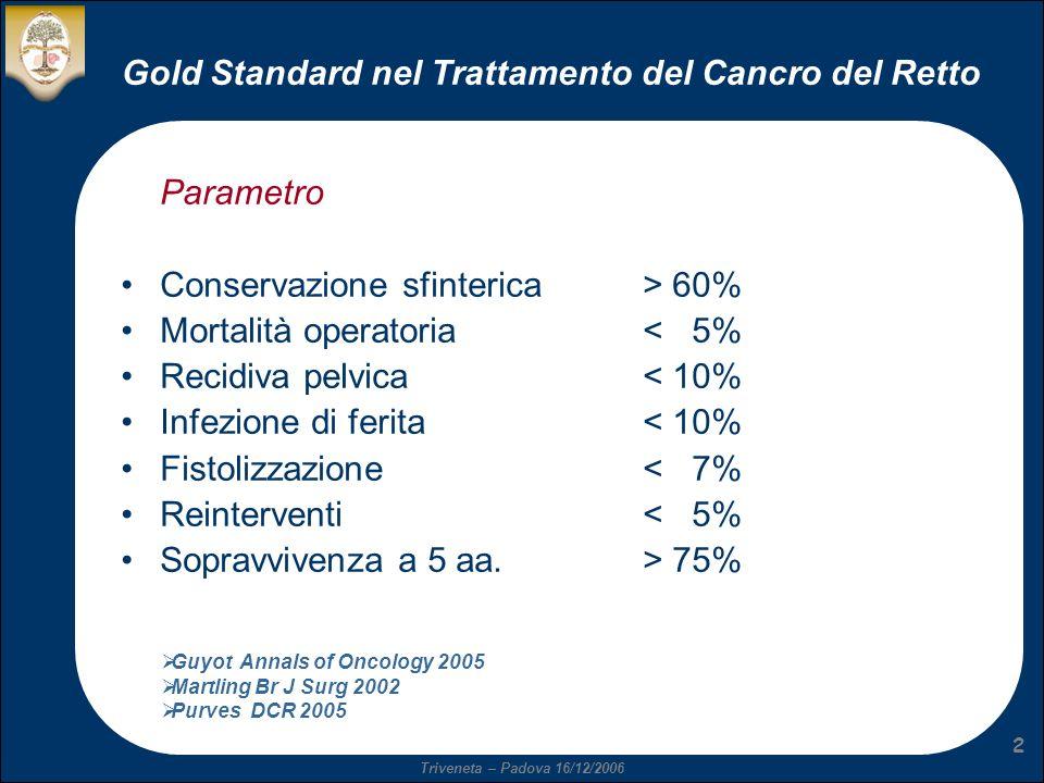 Triveneta – Padova 16/12/2006 2 Gold Standard nel Trattamento del Cancro del Retto Parametro Conservazione sfinterica > 60% Mortalità operatoria < 5% Recidiva pelvica < 10% Infezione di ferita< 10% Fistolizzazione < 7% Reinterventi < 5% Sopravvivenza a 5 aa.> 75% Guyot Annals of Oncology 2005 Martling Br J Surg 2002 Purves DCR 2005