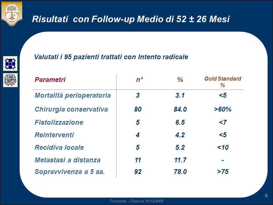 Triveneta – Padova 16/12/2006 6 Risultati con Follow-up Medio di 52 ± 26 Mesi Parametri n°% Gold Standard % Mortalità perioperatoria33.1<5 Chirurgia c