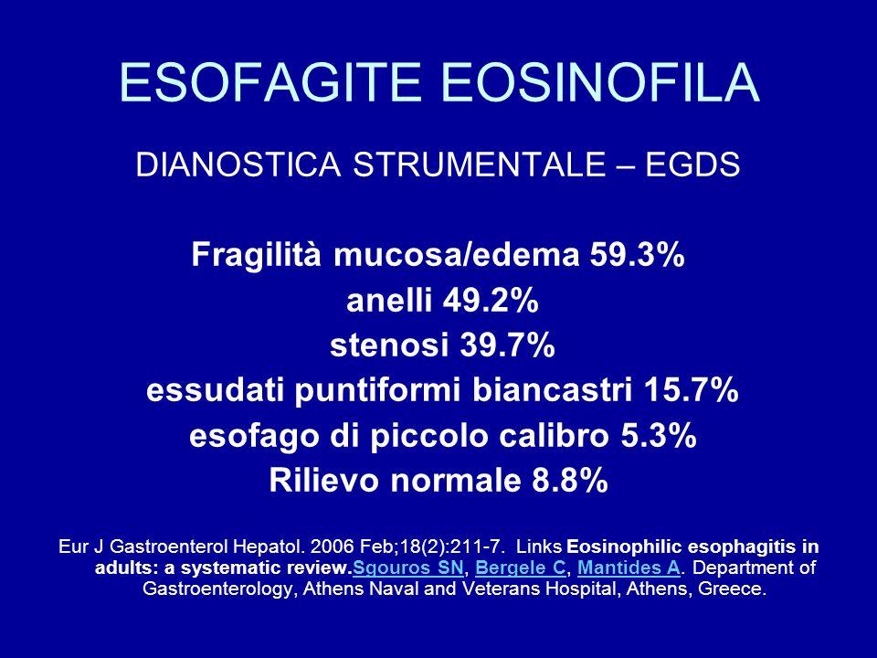 ESOFAGITE EOSINOFILA DIANOSTICA STRUMENTALE – EGDS Fragilità mucosa/edema 59.3% anelli 49.2% stenosi 39.7% essudati puntiformi biancastri 15.7% esofag