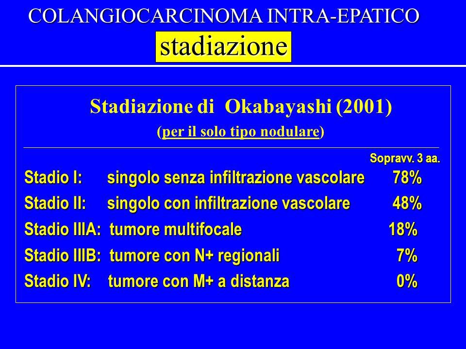 COLANGIOCARCINOMA INTRA-EPATICO stadiazione Stadiazione di Okabayashi (2001) (per il solo tipo nodulare) Sopravv. 3 aa. Stadio I: singolo senza infilt