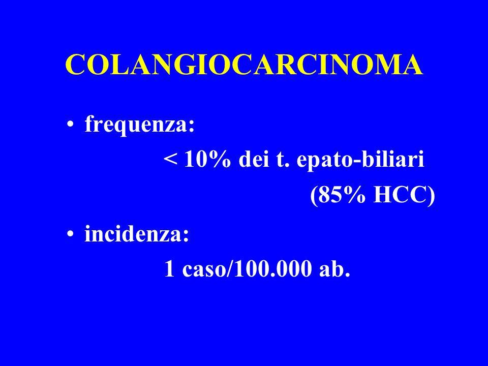 COLANGIOCARCINOMA frequenza: < 10% dei t. epato-biliari (85% HCC) incidenza: 1 caso/100.000 ab.