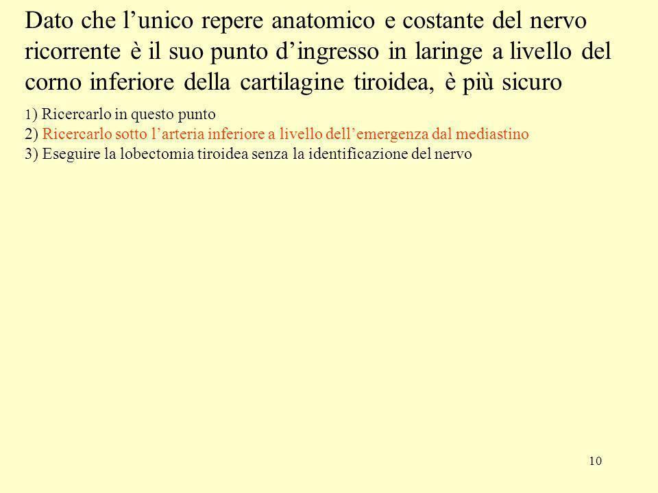 10 1 ) Ricercarlo in questo punto 2) Ricercarlo sotto larteria inferiore a livello dellemergenza dal mediastino 3) Eseguire la lobectomia tiroidea sen