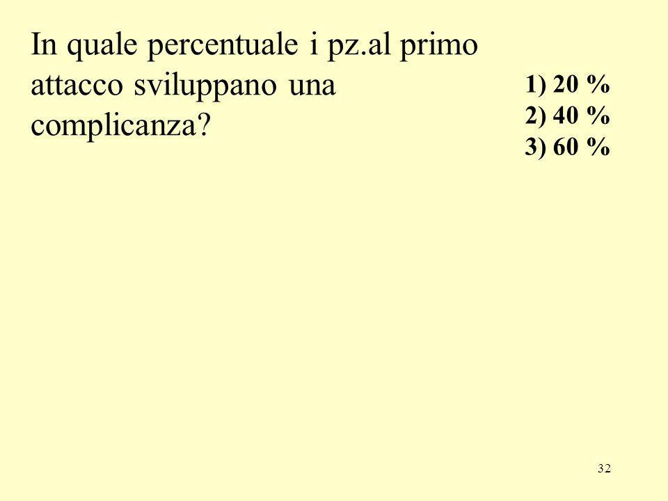 32 1) 20 % 2) 40 % 3) 60 % In quale percentuale i pz.al primo attacco sviluppano una complicanza?