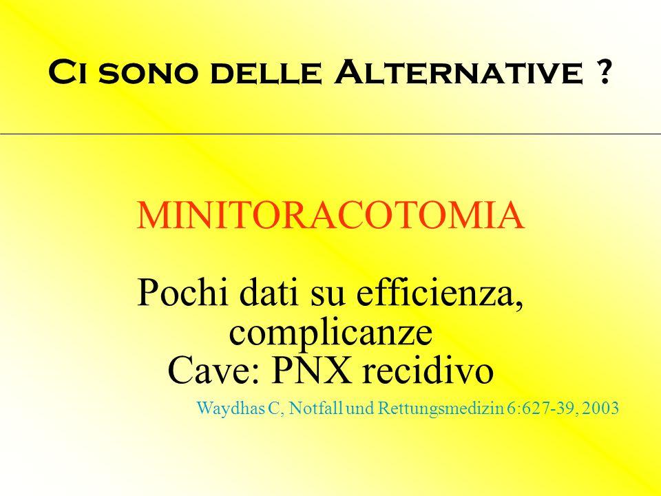 Ci sono delle Alternative ? MINITORACOTOMIA Pochi dati su efficienza, complicanze Cave: PNX recidivo Waydhas C, Notfall und Rettungsmedizin 6:627-39,