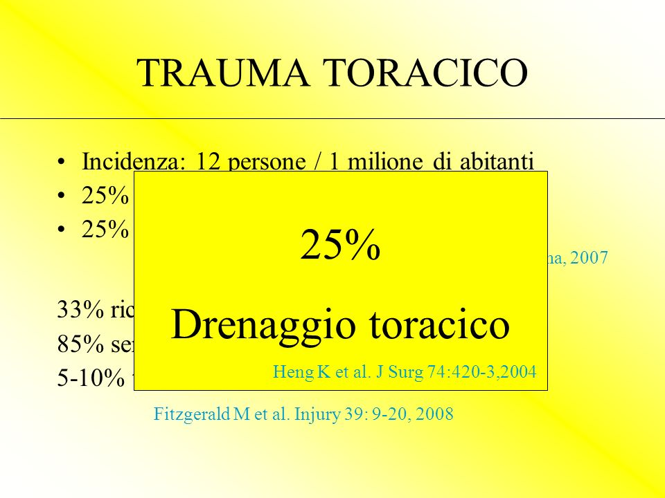 TRAUMA TORACICO Incidenza: 12 persone / 1 milione di abitanti 25% delle mortalità da trauma 25% concausa di mortalità da trauma European Course Trauma