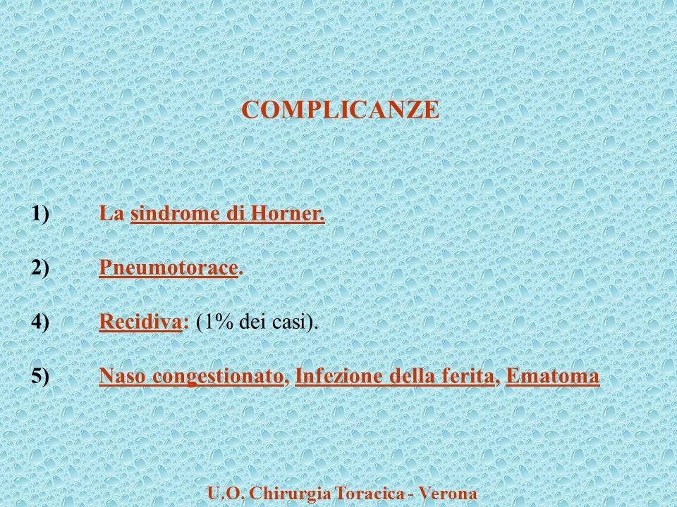 U.O. Chirurgia Toracica - Verona COMPLICANZE 1)La sindrome di Horner. 2)Pneumotorace. 4)Recidiva: (1% dei casi). 5)Naso congestionato, Infezione della