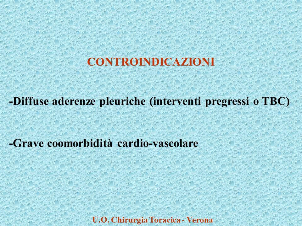 CONTROINDICAZIONI -Diffuse aderenze pleuriche (interventi pregressi o TBC) -Grave coomorbidità cardio-vascolare U.O. Chirurgia Toracica - Verona